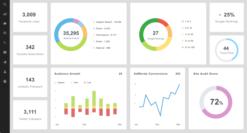 SEO Optimization & Reports 1